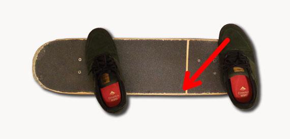 ショービットの蹴る方向 | スケボートリック